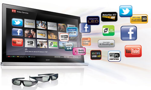 Sony Leads New Era of Internet TV in 2011 : Product Press ...