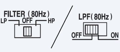 High Pass Filter & Low Pass Filter