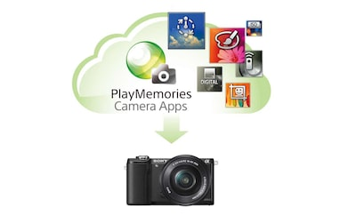 Applications pour appareil photo PlayMemories